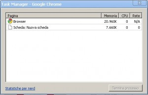 Stato del TaskManager di Chrome appen avviato