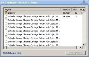 Lo stato della memoria dal TaskManager di Google Chrome dopo circa 15 secondi dal caricamento dell'Exploit