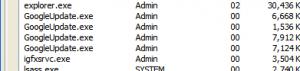 Processi di GoogleUpdate attivi nel Task Manager di Windows