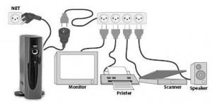 Schema di collegamento del PS X