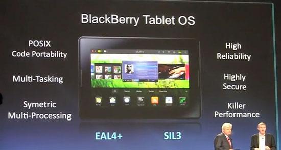 Blackberry Playbook OS