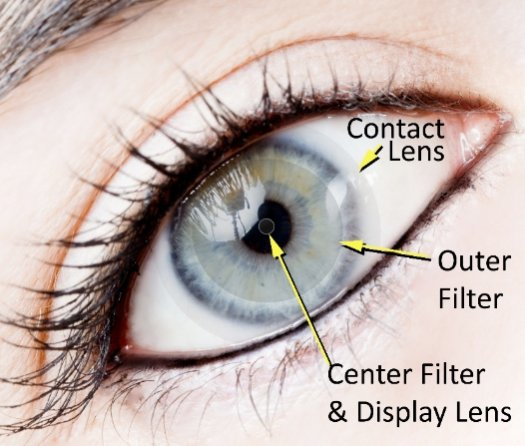 Darpa Contact Lens