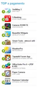 Classifica Applicazioni AndroidPIT