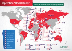 Operation Red October: malware che ha colpito l'intelligence internazionale