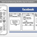 Facebook OS, domani il lancio?