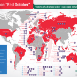 Operation Red October: malware che ha colpito l'intelligence internazionale