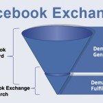 Remarketing su Facebook con Facebook Exchange