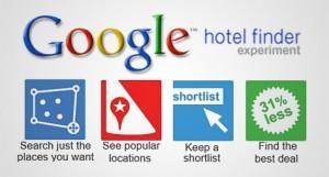 Google Hotel Finder e il posizionamento