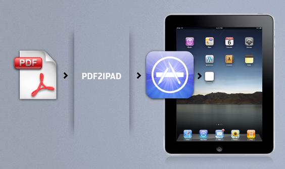 Trasforma il tuo sito in un'app - Pdf2iPad