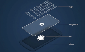 Facebook Home, un launcher Android per integrare Facebook