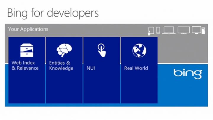 Bing for Developers: rivoluzione targata Microsoft in arrivo