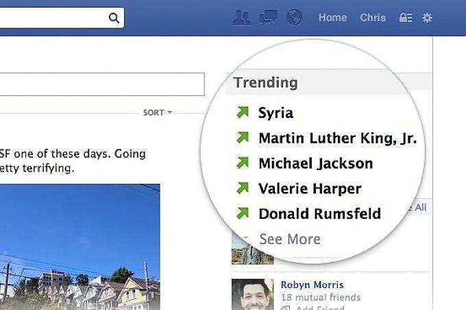 Facebook Trend