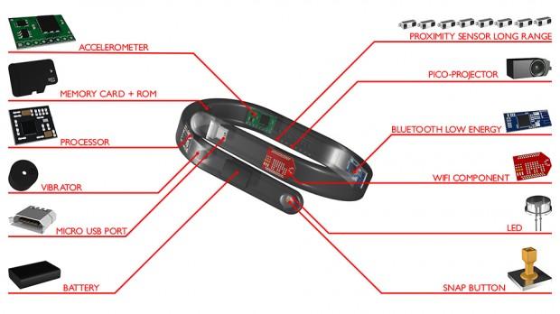 Scheda Tecnica Cicret Bracelet
